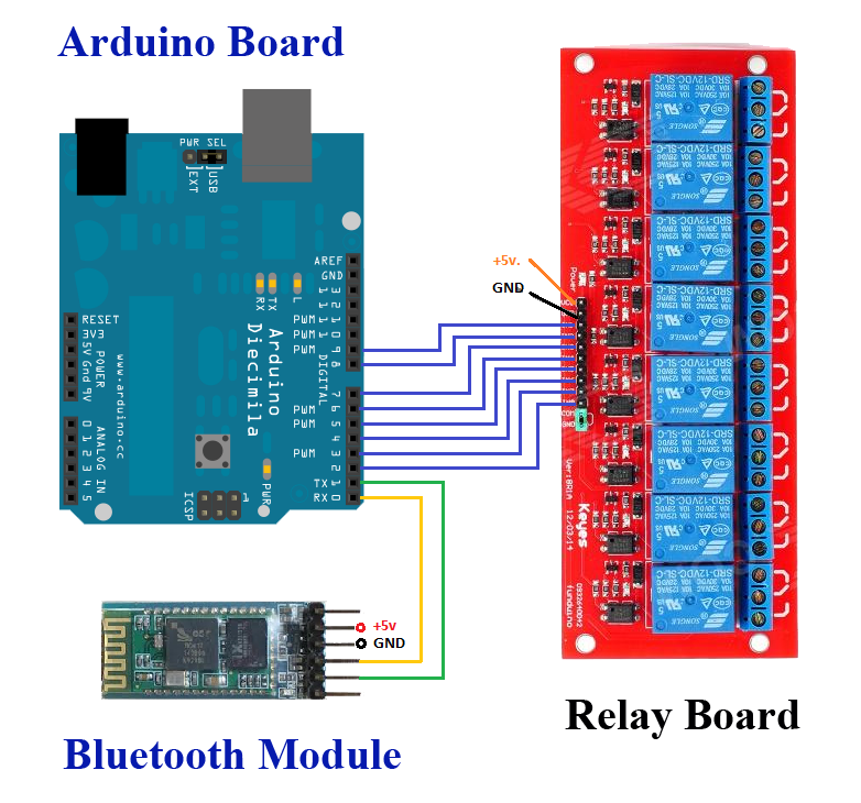 c5a222c66eabfdcebd192c375018392f android arduino control hardware devices ,android app development Arduino Uno Wiring-Diagram at suagrazia.org