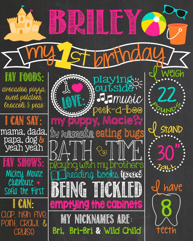 Personalized Birthday Chalkboard Party Supplies Strawberry Theme Birthday Customized Chalkbord Party Decor