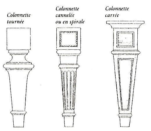 Caract ristiques des pieds louis xvi louis xvi for Histoire du meuble