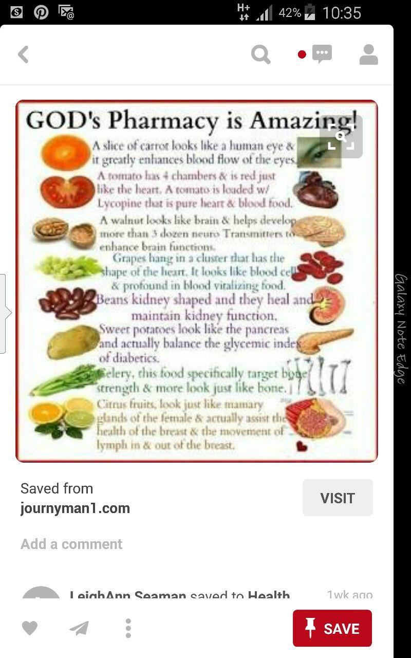 God's pharmacy!! Healing food, Health food