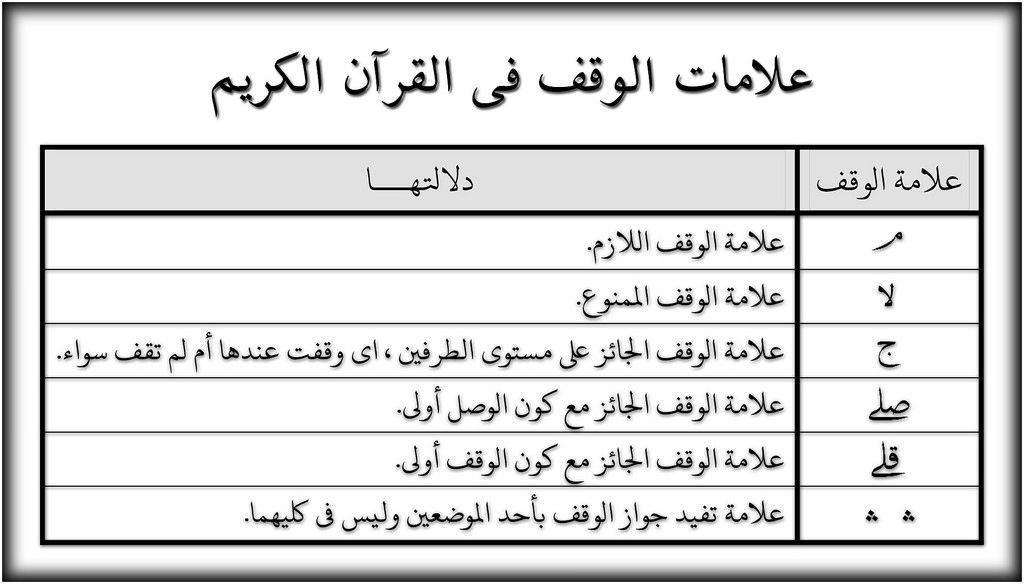 الــــدرس 13 الوقف و الإبتداء من دورة تعليم أحكام التجويد برواية ورش عن نافع منتديات الجلفة لكل الجزائريين و العرب Quran Book Quran Tajweed Quran