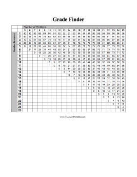 Easy grader chart pdf also template pinterest school classroom and rh