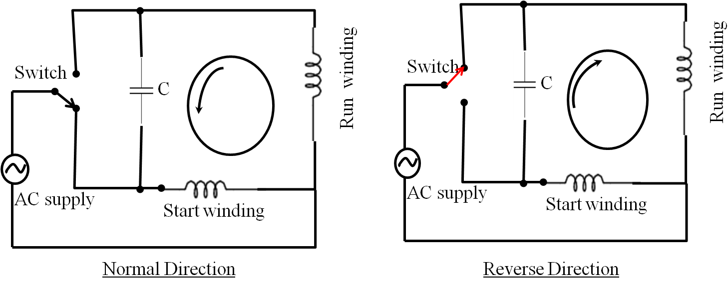 Split Phase AC Induction Motor Winding Arrangement Diagram