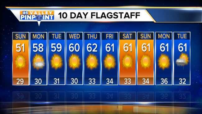10 Day Forecast For Flagstaff Az 10 Day Weather Forecast Day 10 Things