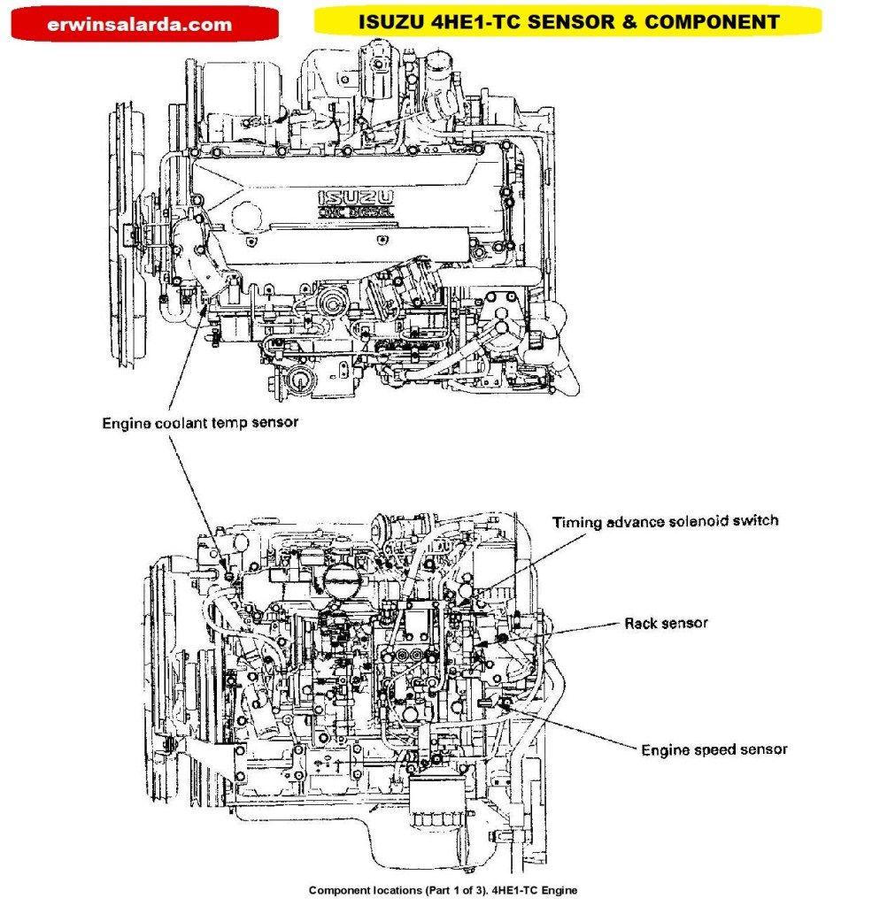 Isuzu 4he1 Tc Sensors Component Location Sensor Vacuum Pump Truck Repair