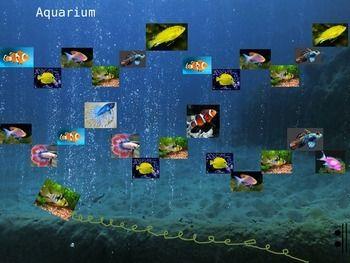 Carnival of the Animals Aquarium Listening Map | Carnival ...