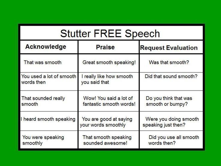 Verbal Prompts for Stuttering *Freebie* | Fluency ...