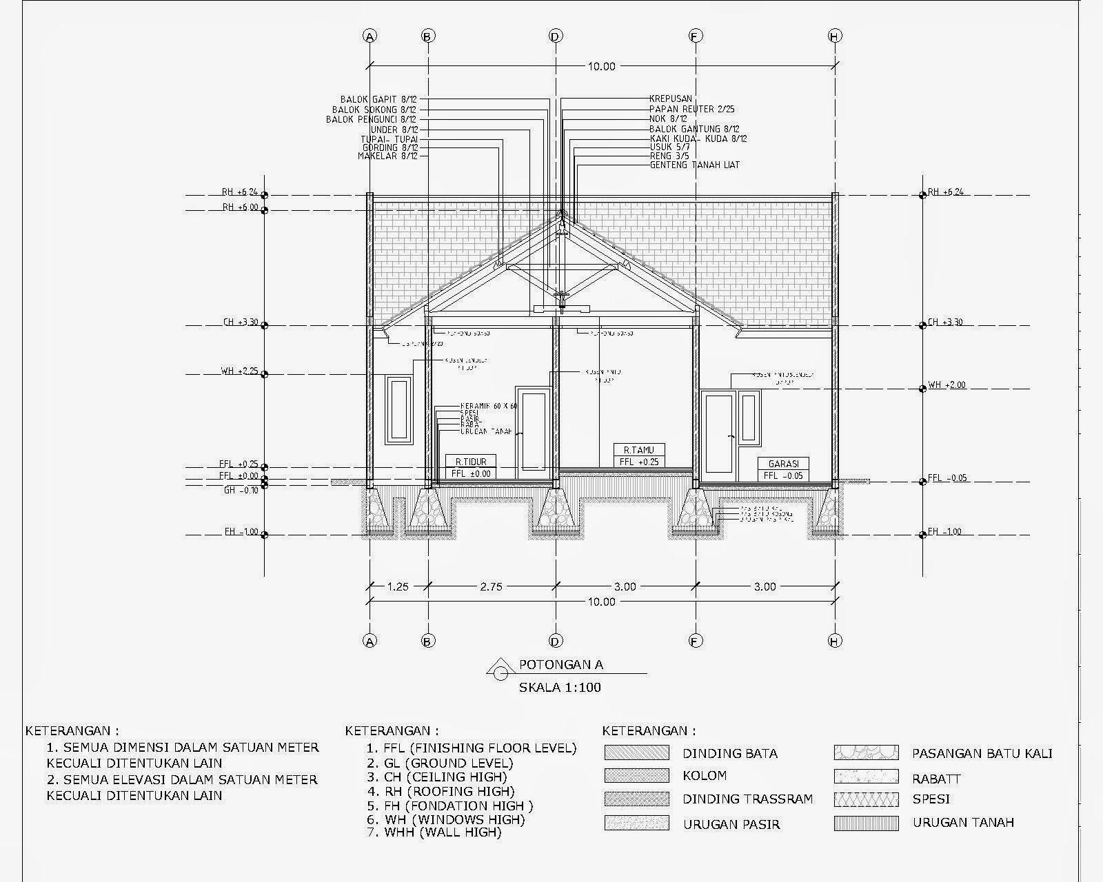 8700 Contoh Gambar Rumah 2 Lantai Autocad Gratis Terbaik