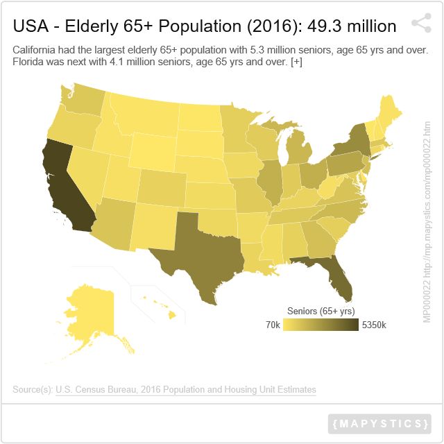 Usa With Images Dependency Ratio Poverty Rate Usa Veterans