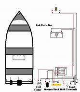 image result for jon boat wiring for lights jon boat pinterest rh pinterest com Boat Wiring Diagram Jon Boat Wiring Ideas