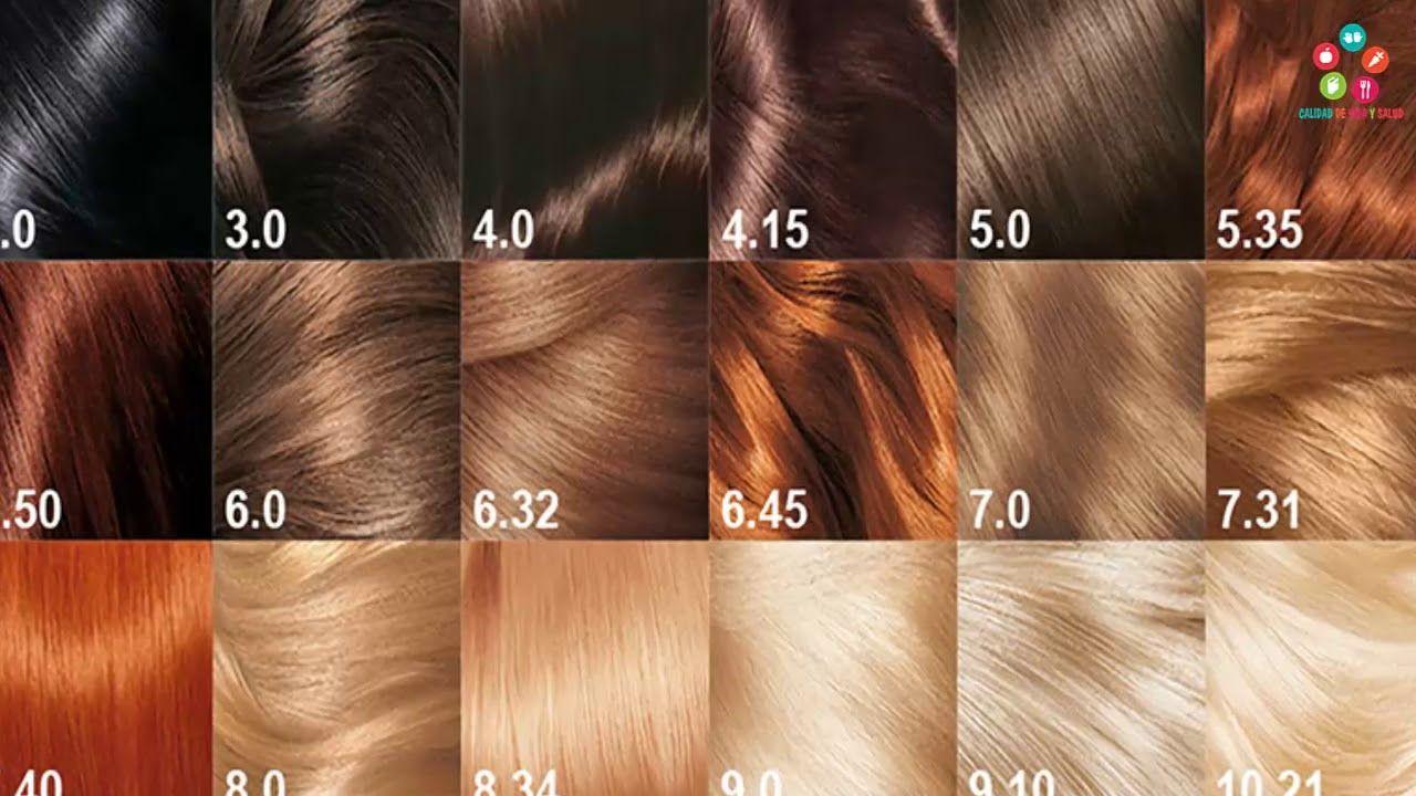 ¿Quieres saber qué dicen los números de tinte para cabello