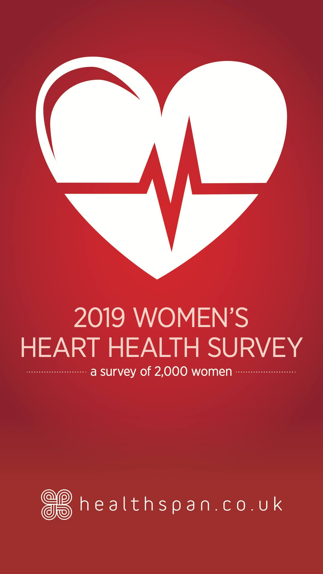 2019 Healthspan Heart Health Survey Women Heart Health Heart Attack Heart Attack Diet