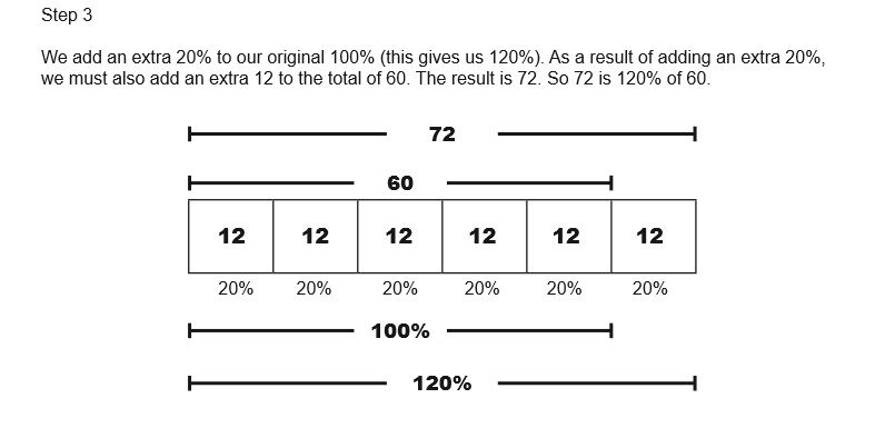 This Is A Guide To Modeling Percentages Using Grids And Tape Diagrams