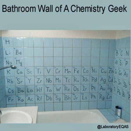 Periodic Bathroom - Bathroom wall of a chemistry geek Medical - best of periodic table zr
