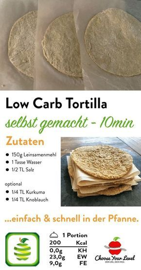 Low Carb Tortilla Teig - selber machen - Choose Your Level