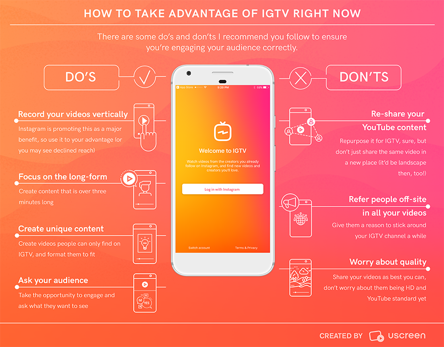 What Is Igtv Here S Everything You Need To Know About It Uscreen Instagram Strategy Infographic Video On Demand