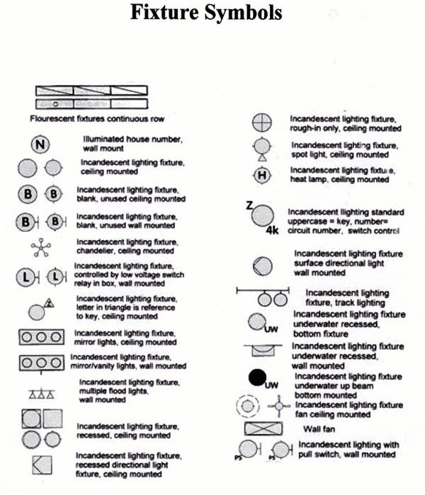Electrical Fixtures: Electrical Fixture Symbols
