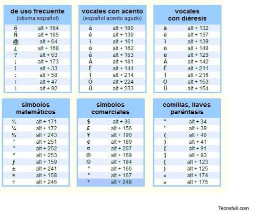 Pin de Marcos Arias en Datos técnicos Pinterest Asas, Datos y - new tabla periodica actualizada 2017 con nombres