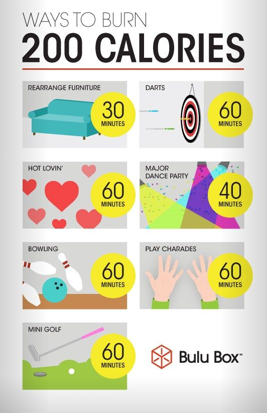 Pin on Inspiration for healthy living