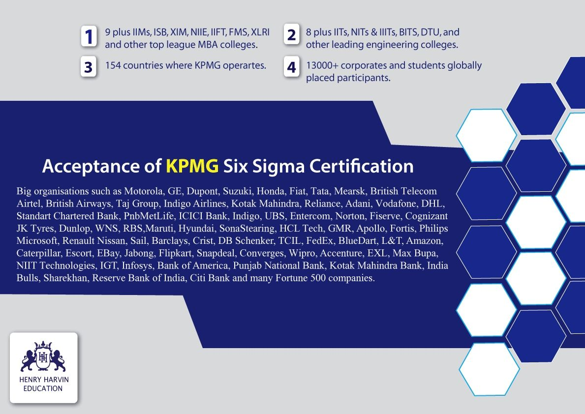 Kpmg Sixsigma Acceptance Six Sigma Green Belt Certification