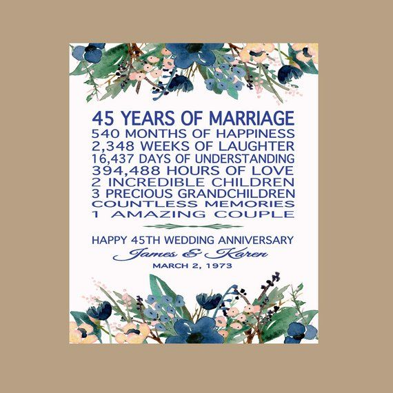 45th Wedding Anniversary Gift For Parents, Sapphire