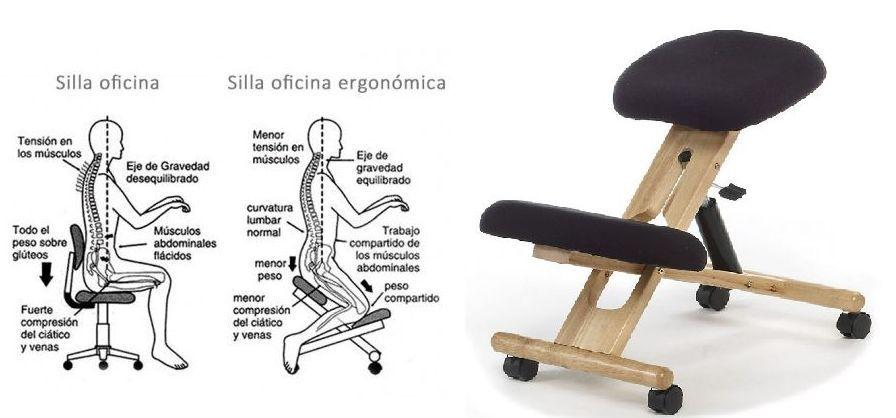 Silla Ergonomica Rodillas: Ideas para montar tus sillas