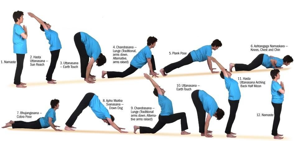 Weight loss success weight loss yoga in 30 minutes health weight loss success weight loss yoga in 30 minutes ccuart Image collections