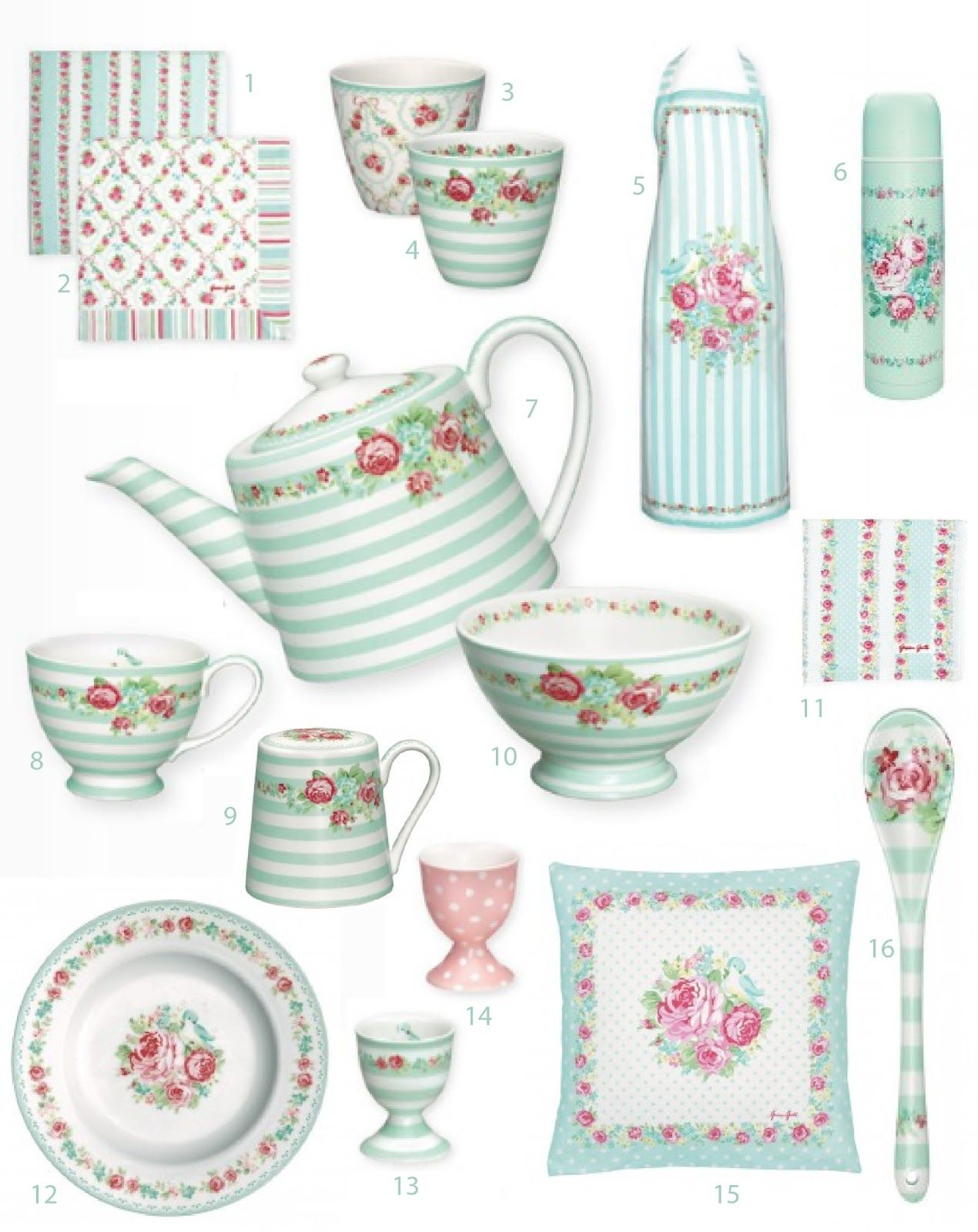 Geschirr Mint Greengate Summer 2013 Collection From Occa I Vintage