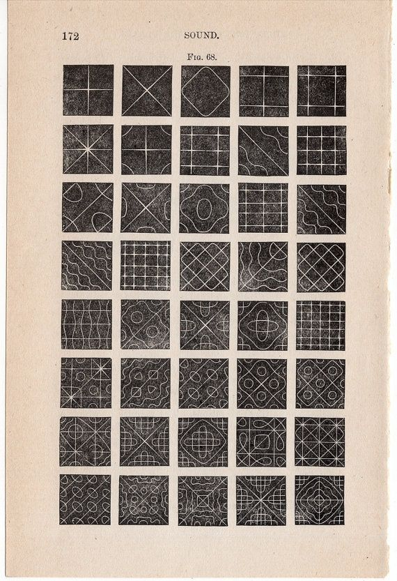 TITLE : sound patterns    ORIGIN : usa    DATE : 1900    TECHNIQUE : engraving    MEASUREMENT : paper is approx. 4.75 x 7.5    CONDITION :