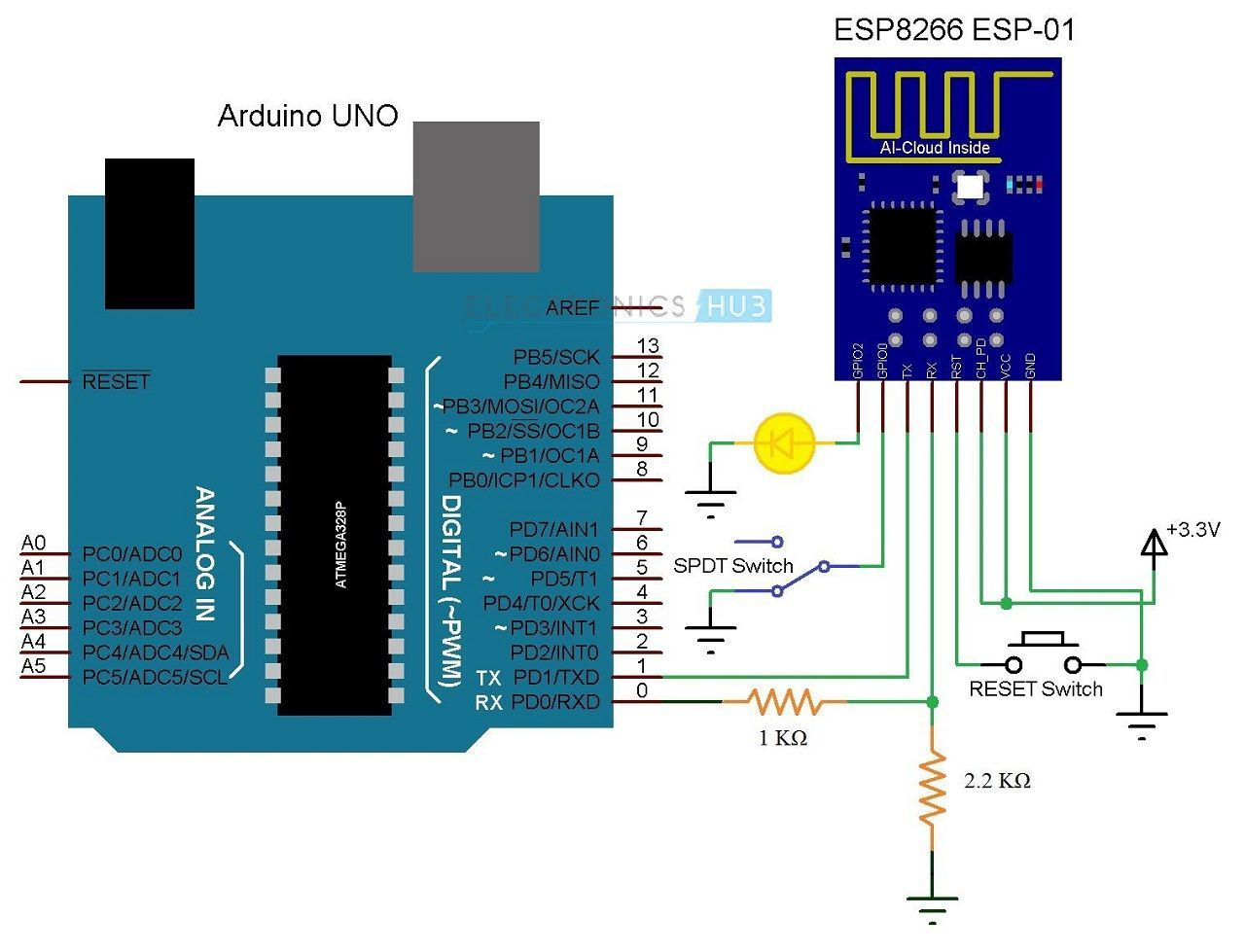 Getting Started With Esp8266 And Arduino Interface Circuit Diagram Wireless Printer Image 3 1 Iot Projects Cnc Router