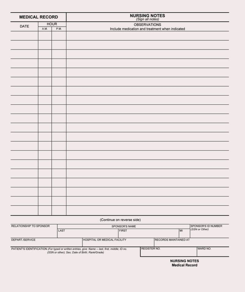 40 Free Nursing Progress Notes Template In 2020 Notes Template