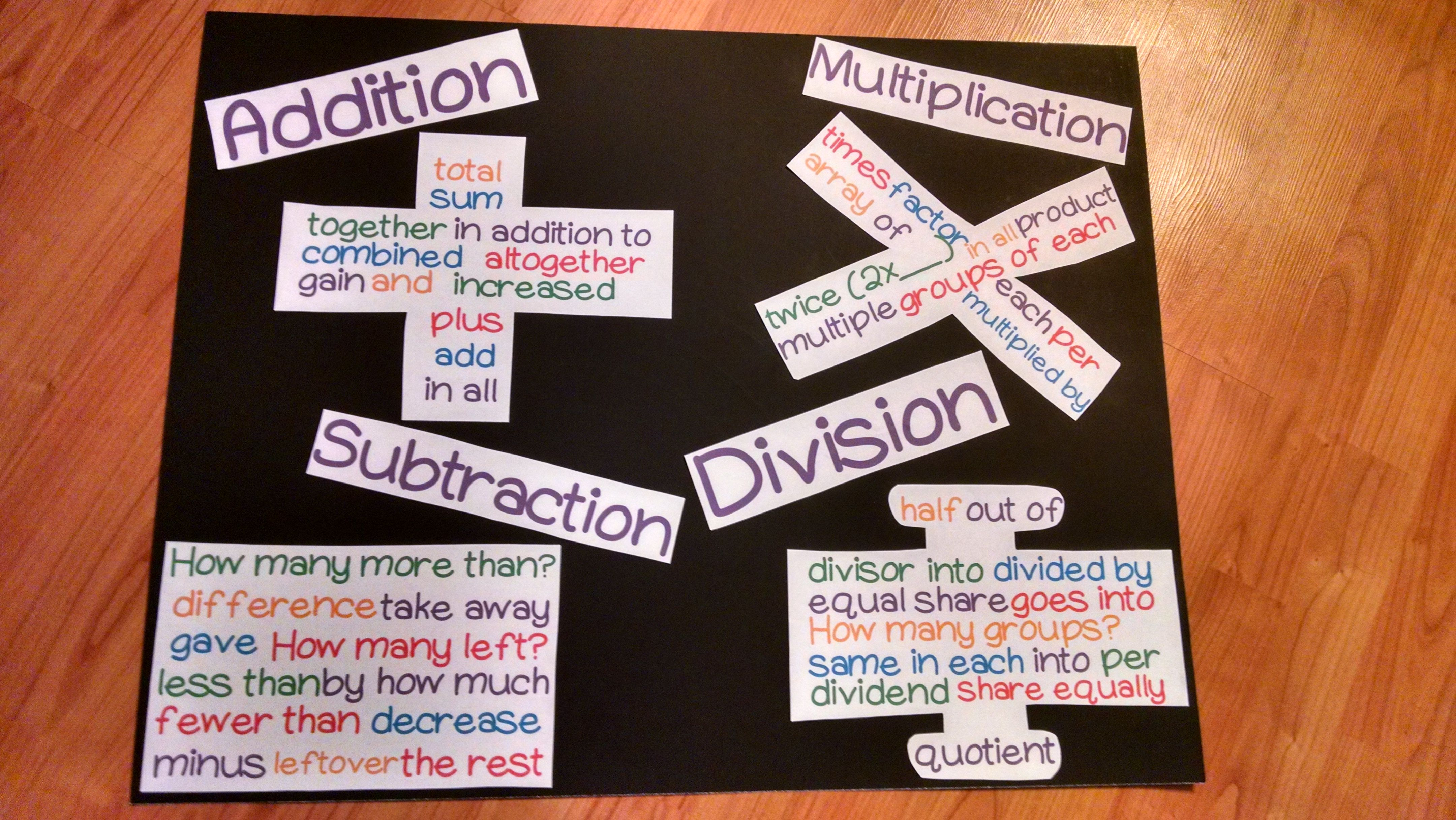 Operations Key Words Poster---FREE! http://www.teacherspayteachers ...