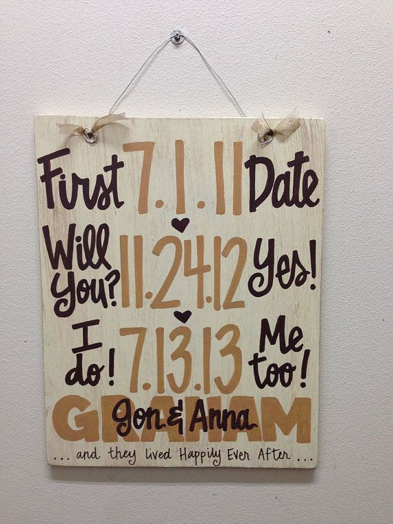 Custom Hand-Painted Rustic Wedding Anniversary Announcement with Dates on 12x15 distressed wood sign
