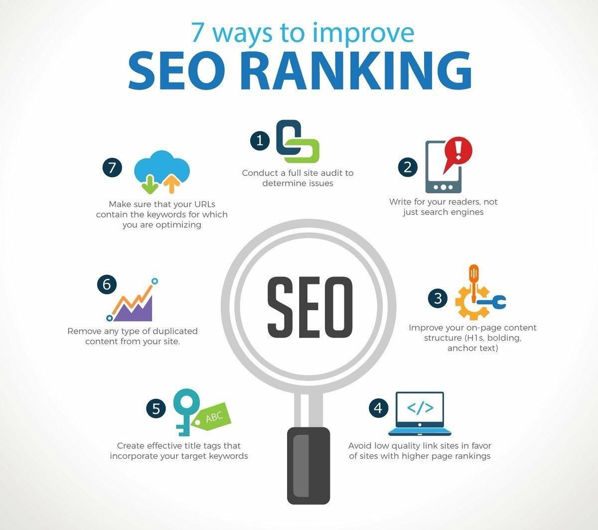 7 Effective Ways To Rank Your Website Higher On Google And Increase Your Seo Seostrategy Digitalmarketing Growthhac Online Marketing Agency Seo Seo Ranking
