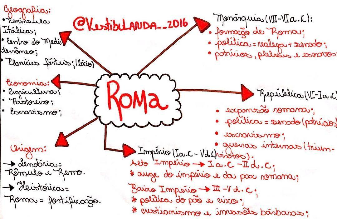 Pin De D Avila Em Historia Com Imagens Historia De Roma Roma