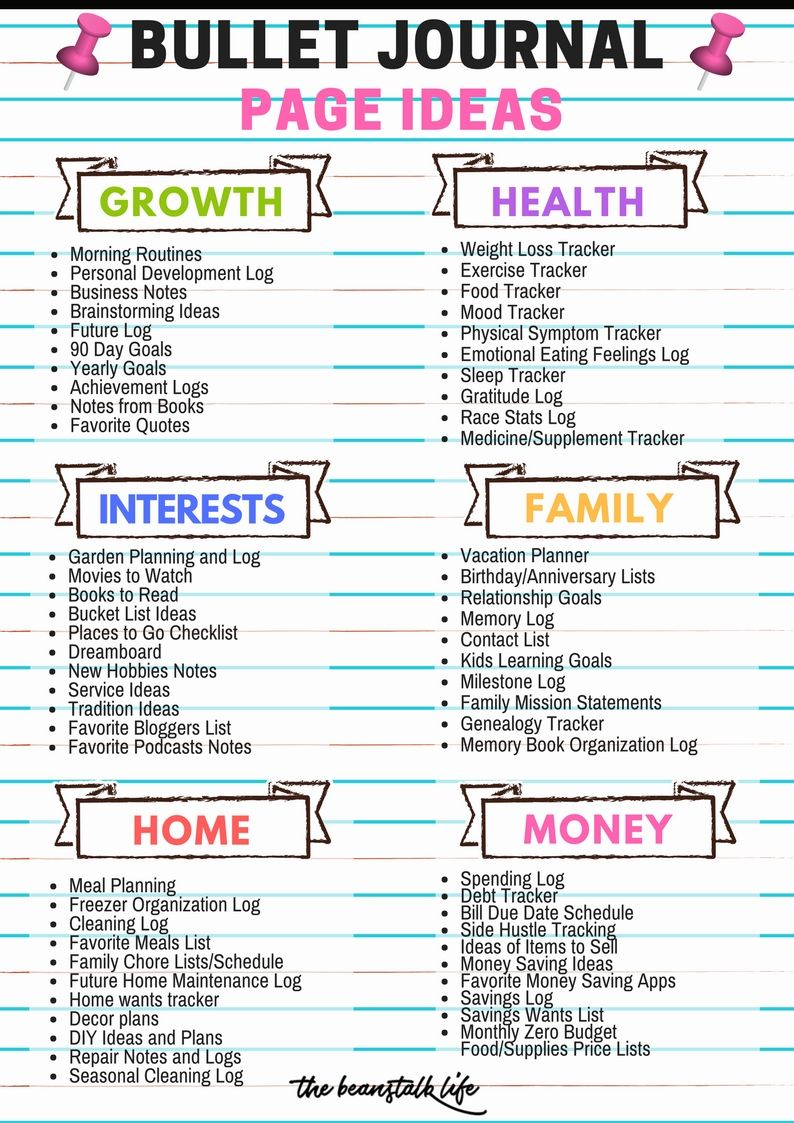 Bullet Journaling Explained And Why It Is The Best Tool For
