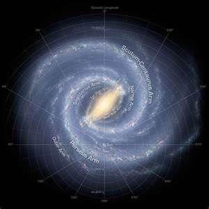 Milky Way Galaxy Diagram Milky Way Milky Way Galaxy Astronomy