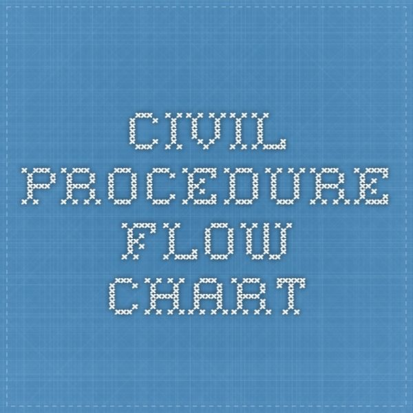 Civil Procedure Flow Chart