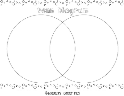Venn diagram printable comprehension ideas pinterest venn venn diagrams help children organize their thoughts they also help them to comparecontrast different things ccuart Image collections