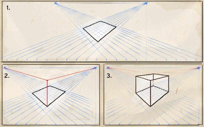 perspektivisch zeichnen mit zwei fluchtpunkten werkstatt perspektive zeichnen zeichnen und. Black Bedroom Furniture Sets. Home Design Ideas