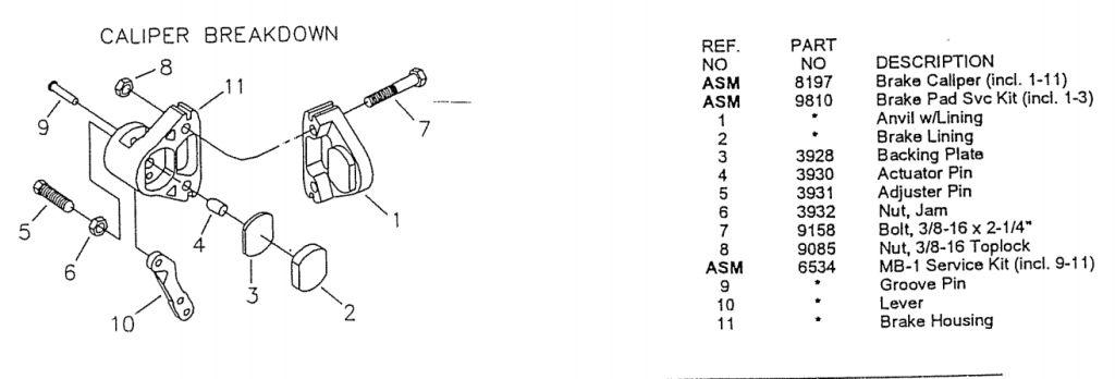 manco dingo  brake caliper  is the manual wrong