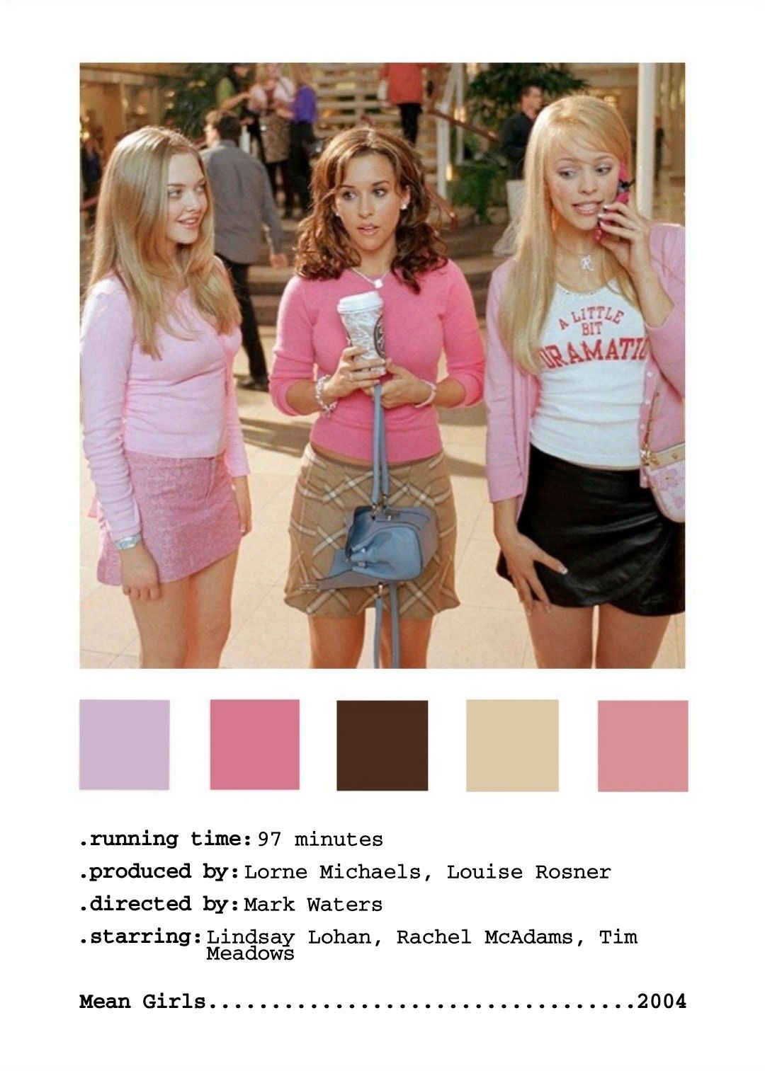 Mean Girls Poster Peliculas Chicas Mean Girls Chicas