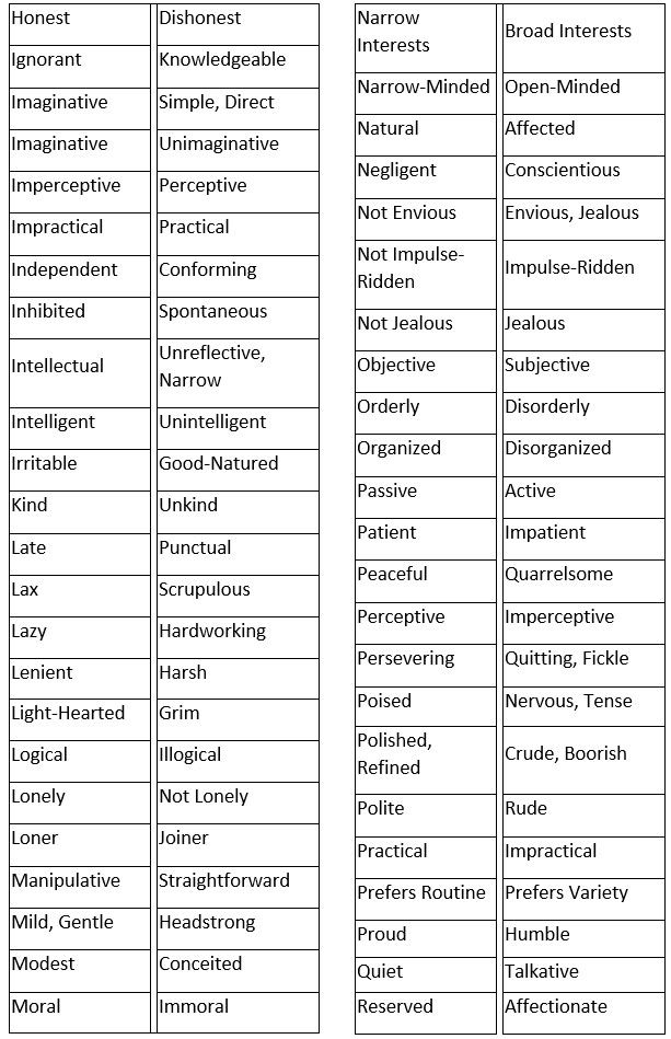 Character And Personality Adjectives Lists Of Opposites