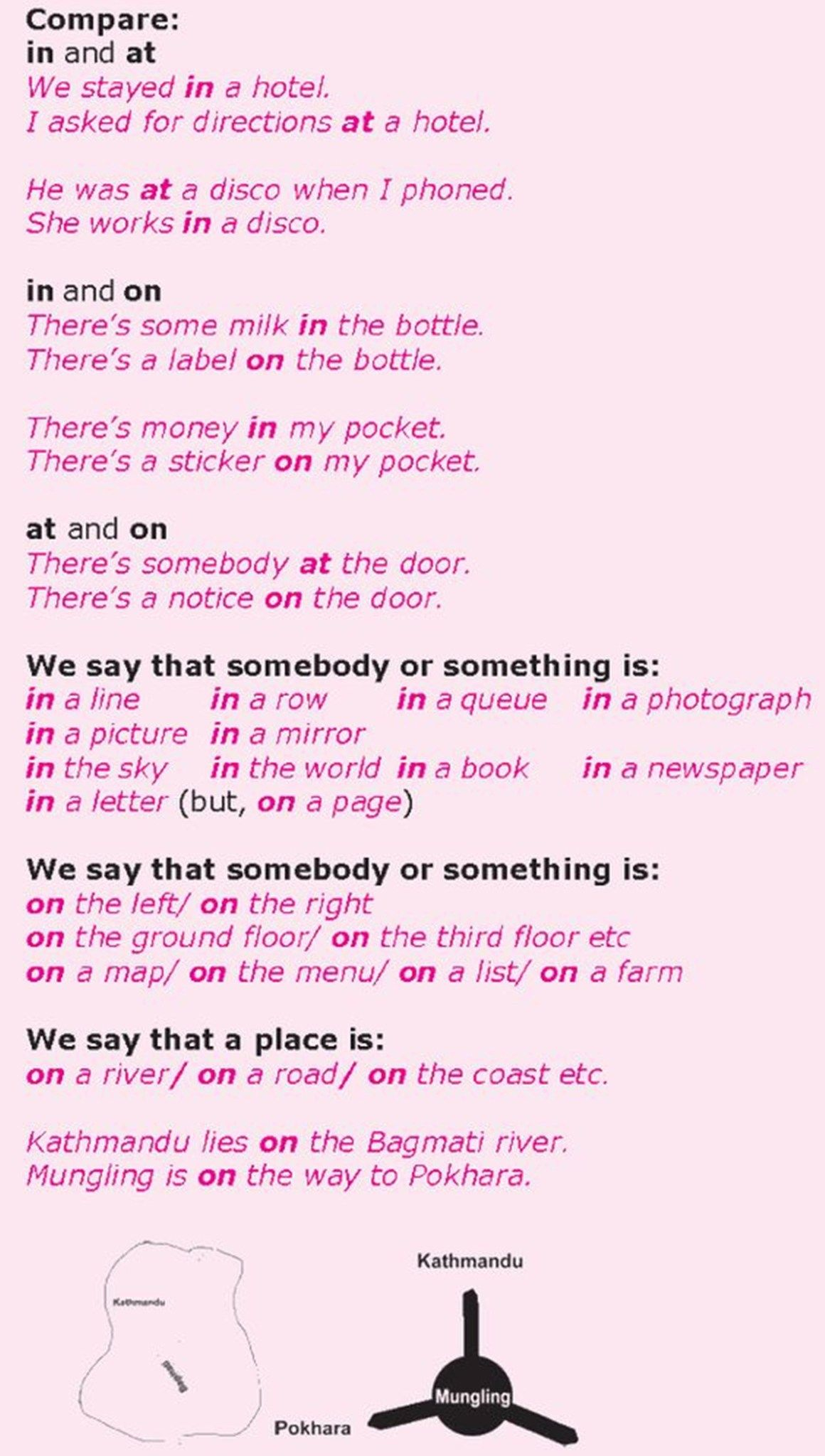 Prepositions Of Place At In On Eslbuzz Learning English Learn English English Phrases English Writing Skills