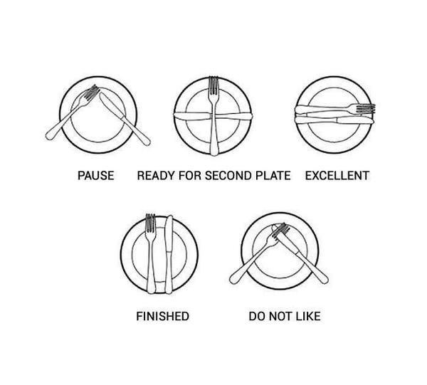 Waitressing etiquette