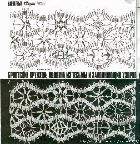 Pin de Argelia Uitz en tejidos | Pinterest | Encaje, Brujas y Aplicación