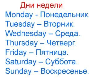 Learning Russian Grammatika Russkogo Yazyka V Illyustraciyah Grammatika Russkij Yazyk Yazyk