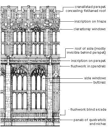 Typical external bay in the perpendicular style church of holy trinity long melford suffolk - Bay architecture ...