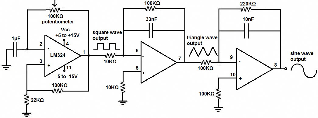 electric electronics organization  gadgetfreak