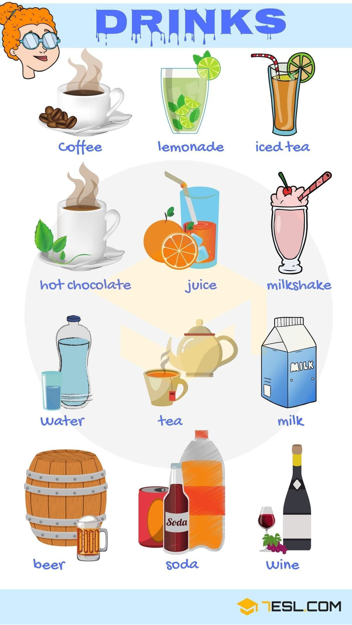 Learn Food and Drinks Vocabulary through Pictures. Food is any substance consumed to provide nutritional support for an organism. It … and drinks flashcards Types of Food and Drinks with Pictures